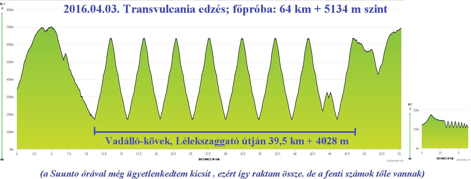 Györgyi Gábor: terepfutó-edzés a Transvulcania ultra trail - re